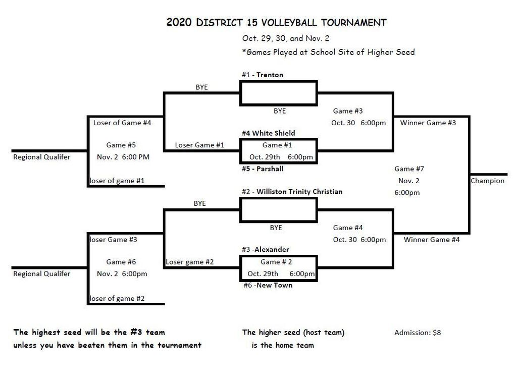 2020 Dist 16 VB Tournament