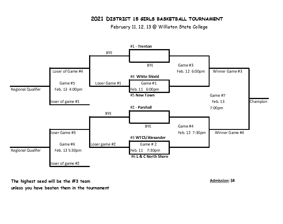 2021 GBB District 15 Bracket