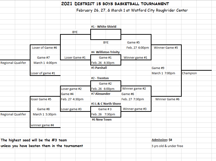 New Boys District Bracket