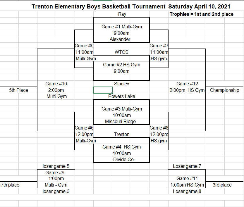 2021 Trenton Elementary Boys Basketball Tournament