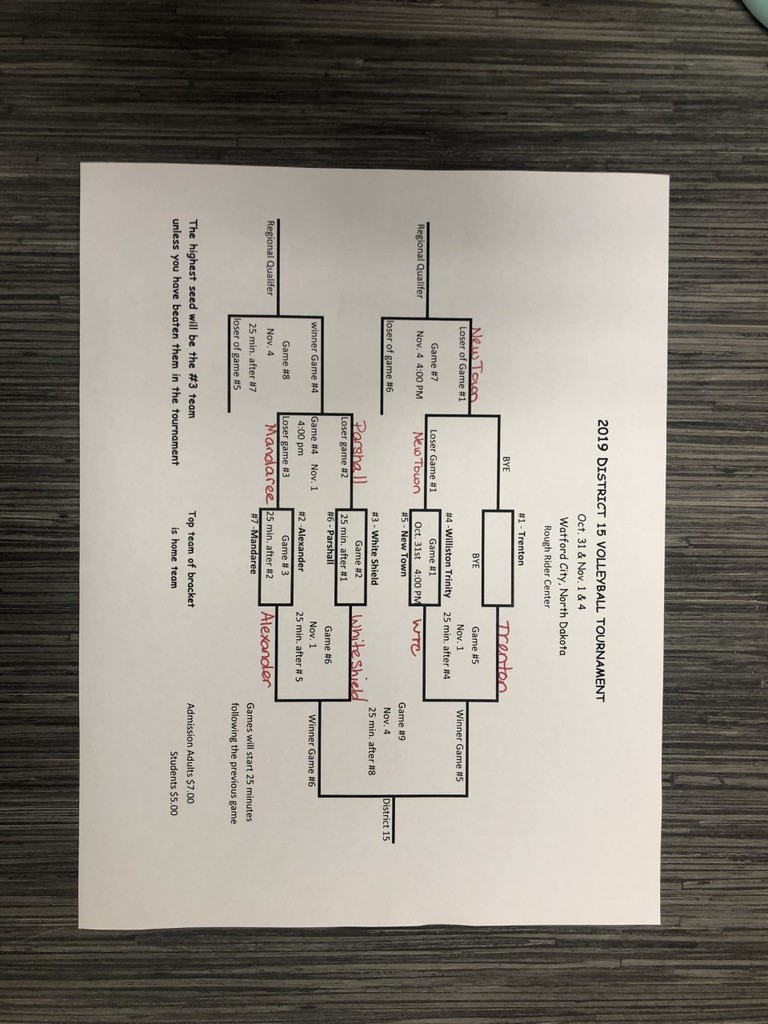 2019 District Volleyball Bracket