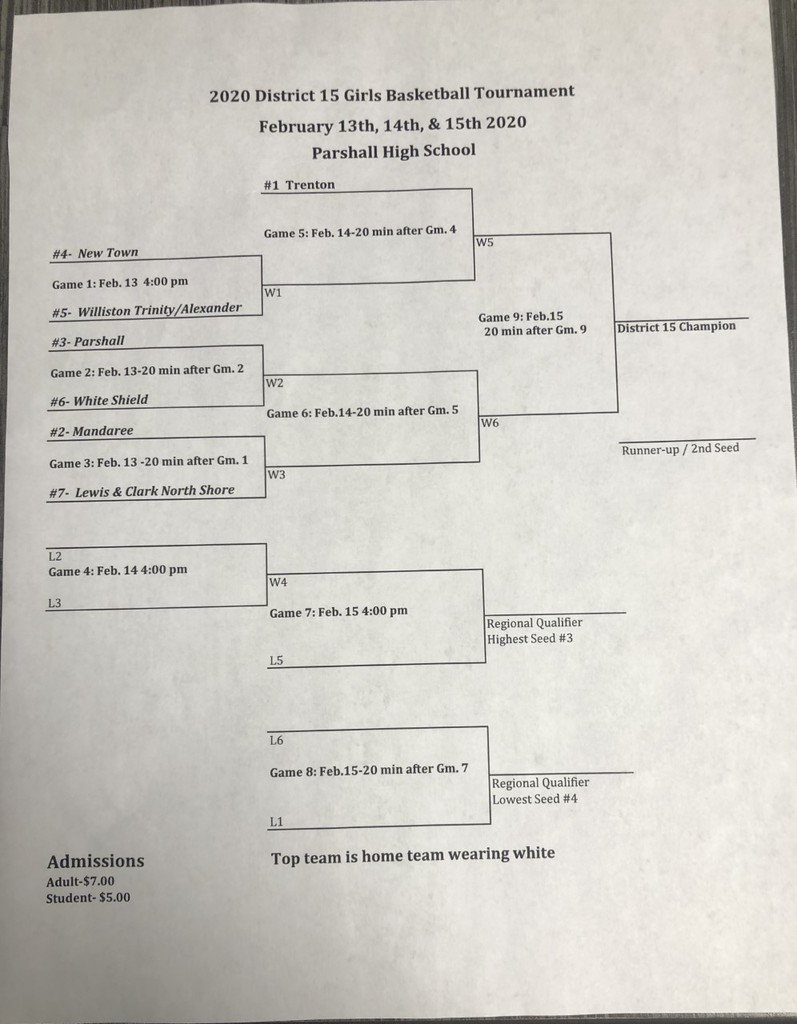 2020 GBB District Tournament