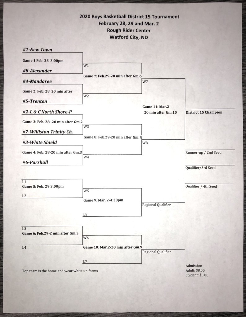 District Tournament Bracket
